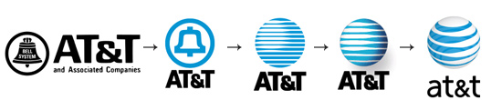 ATT Logos