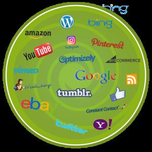P3 Portland - Marketing Methodology - Marketing Tactics