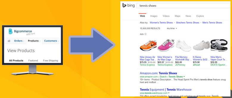 Bigcommerce Tutorial – Create a Bing Merchant Product Listings Feed without Expensive 3rd Party Software